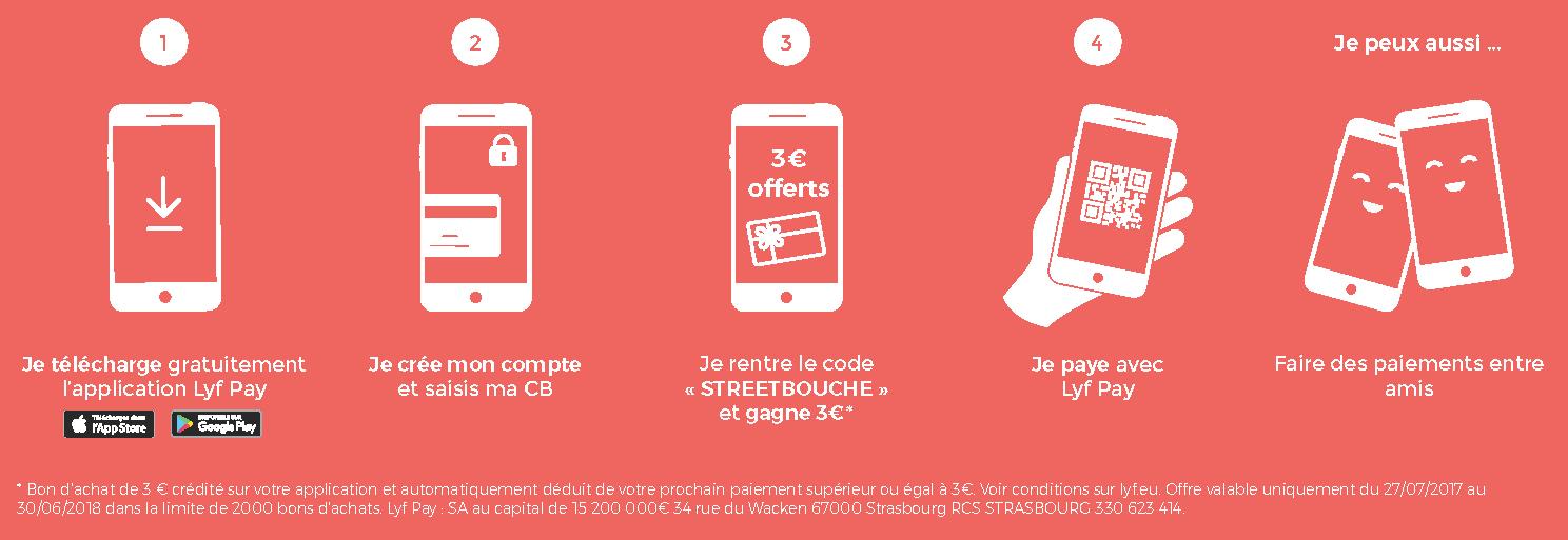 201708_A3_Streetbouche_Tuto