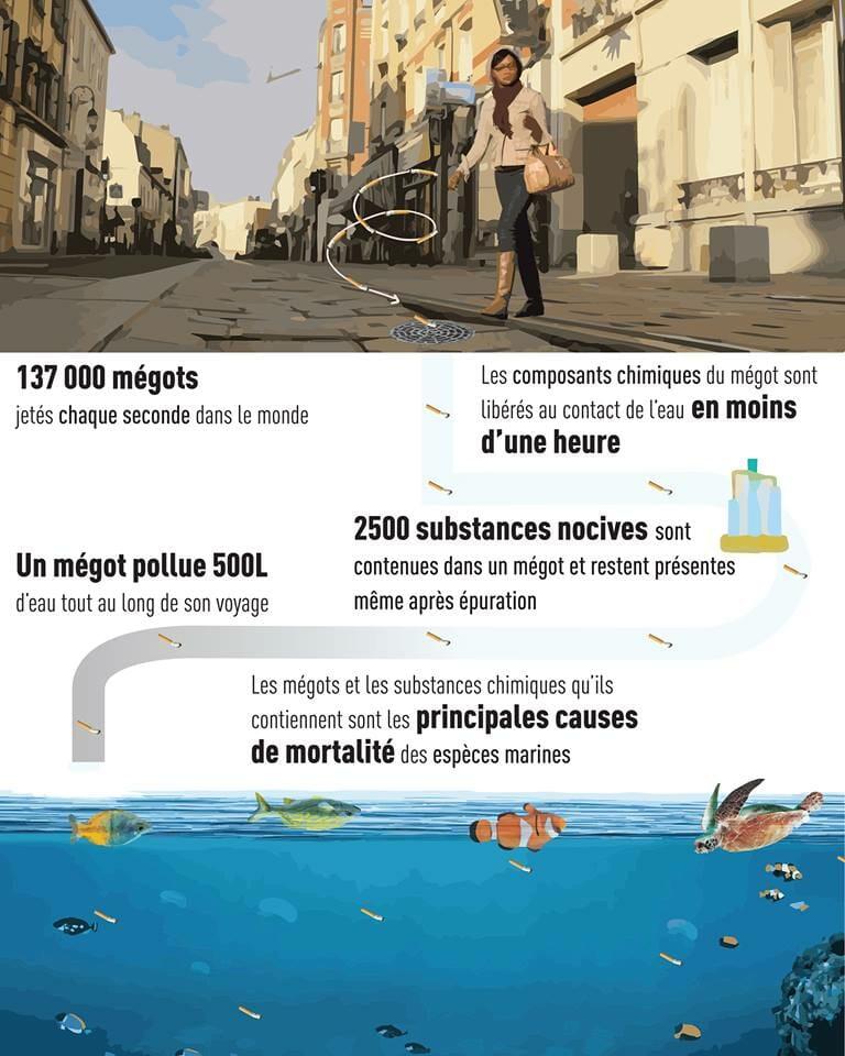 Bonne pratique ecolo 4 recyclage megots cigarette street bouche festival 3 - Festival #3 - 2018